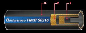 F_SC216